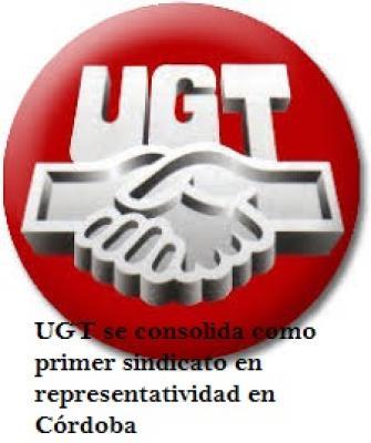 UGT se consolida como primer sindicato en representatividad